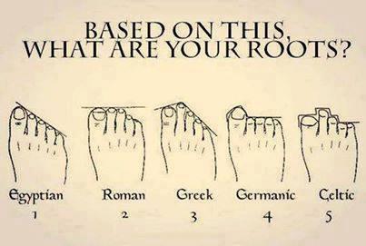 romeinse spreuken Voeten uitleg…( ik heb blijkbaar Romeinse voeten…) | ~ * Pagan  romeinse spreuken